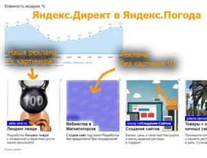 Реклама на сайте партнера РСЯ